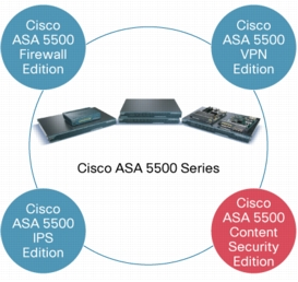ASA 5500 Complementary Solutions