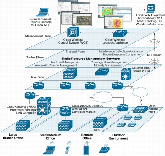 cisco wireless diagram cisco aironet 1140 series access point | secureitstore.com common cisco network diagram