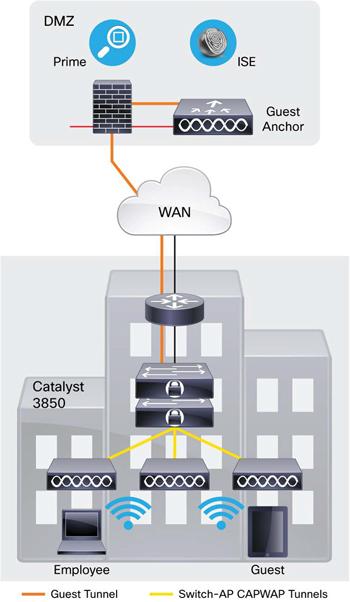 Cisco Catalyst 3850 Stackable 24-Port Switch | SecureITStore com