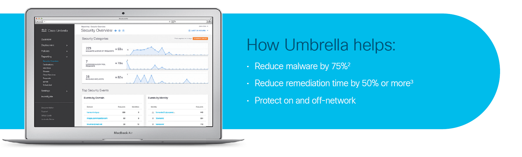 Umbrella - Reduce Malware