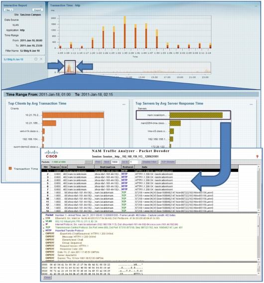 Cisco Prime NAM 2304 Appliance | SecureITStore com