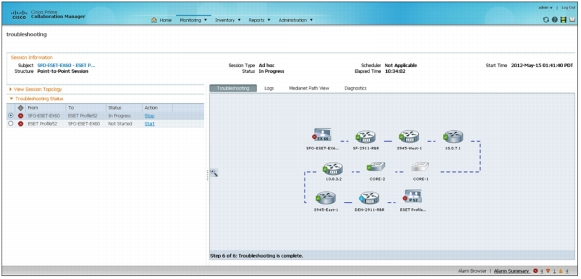 Cisco Prime Collaboration Manager | SecureITStore com