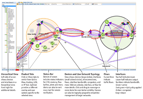 Cisco Router Management | ActionPacked! Networks LiveAction